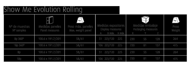 show-me-evolution-rolling